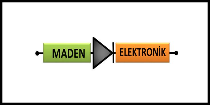 Maden Elektroik